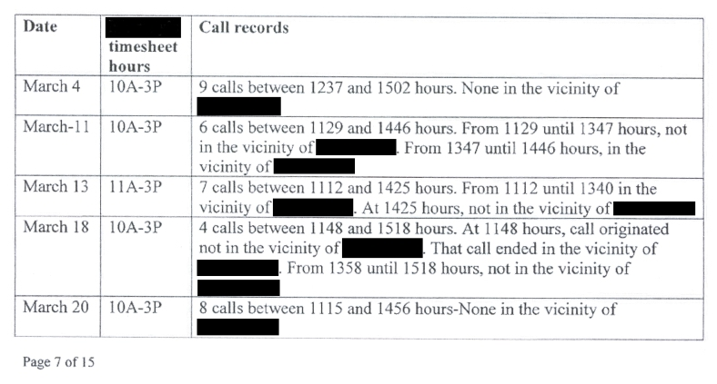 cam cell phone records